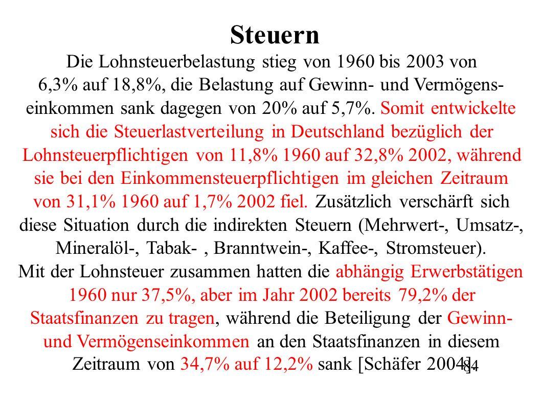 Steuern Die Lohnsteuerbelastung stieg von 1960 bis 2003 von 6,3% auf 18,8%, die Belastung auf Gewinn- und Vermögens- einkommen sank dagegen von 20% au