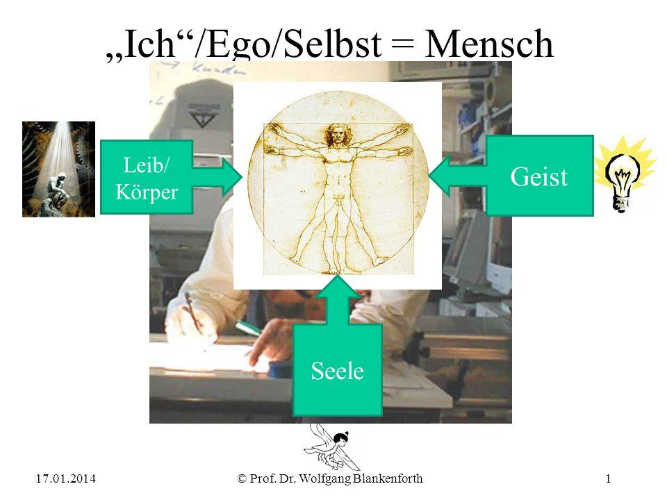 Ich/Ego/Selbst = Mensch 17.01.20141© Prof. Dr. Wolfgang Blankenforth Geist Seele