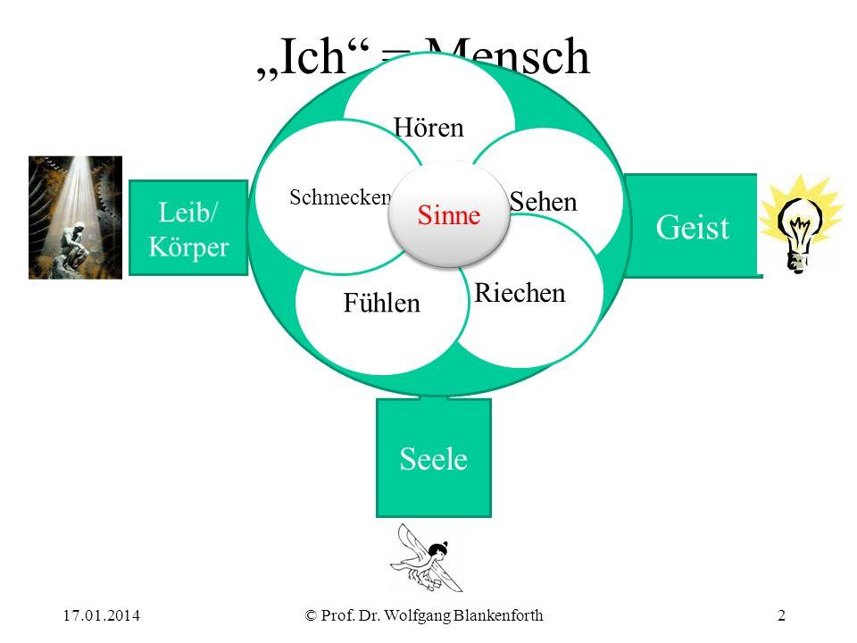 Ich = Mensch Geist Seele 17.01.20142© Prof. Dr. Wolfgang Blankenforth Hören Sehen Riechen Fühlen Schmecken Sinne