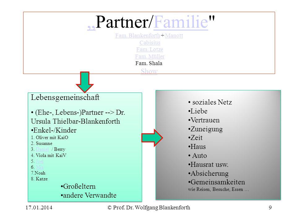 Partner/Familie