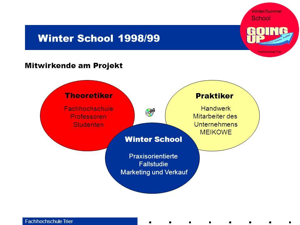 Winter School 1998/99 Fachhochschule Trier Mitwirkende am Projekt Theoretiker Fachhochschule Professoren Studenten Praktiker Handwerk Mitarbeiter des Unternehmens MEIKOWE Winter School Praxisorientierte Fallstudie Marketing und Verkauf