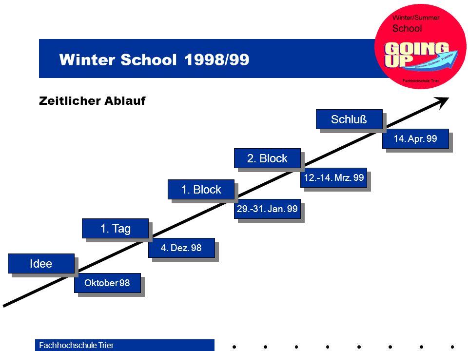 Winter School 1998/99 Fachhochschule Trier Zeitlicher Ablauf Oktober 98 Idee 4. Dez. 98 1. Tag 29.-31. Jan. 99 1. Block 12.-14. Mrz. 99 2. Block 14. A
