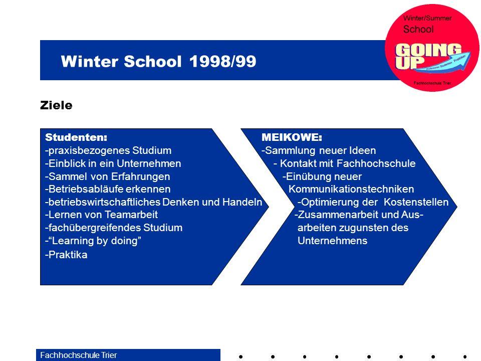 Winter School 1998/99 Fachhochschule Trier Studenten: -praxisbezogenes Studium -Einblick in ein Unternehmen -Sammel von Erfahrungen -Betriebsabläufe e