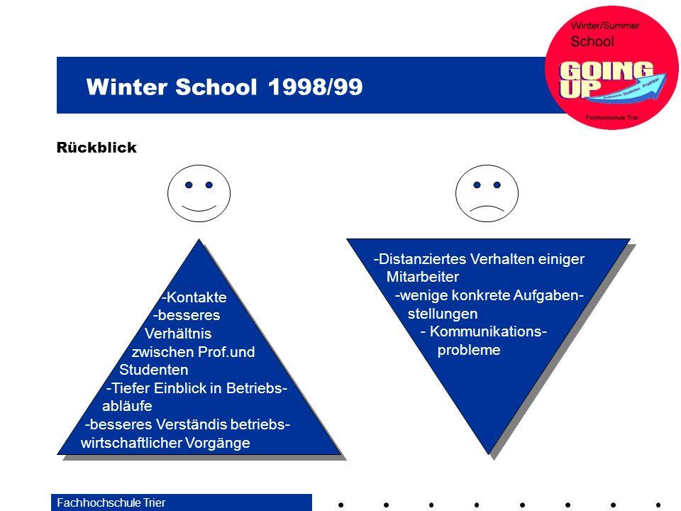 Winter School 1998/99 Fachhochschule Trier Rückblick -Distanziertes Verhalten einiger Mitarbeiter -wenige konkrete Aufgaben- stellungen - Kommunikations- probleme -Kontakte -besseres Verhältnis zwischen Prof.und Studenten -Tiefer Einblick in Betriebs- abläufe -besseres Verständis betriebs- wirtschaftlicher Vorgänge