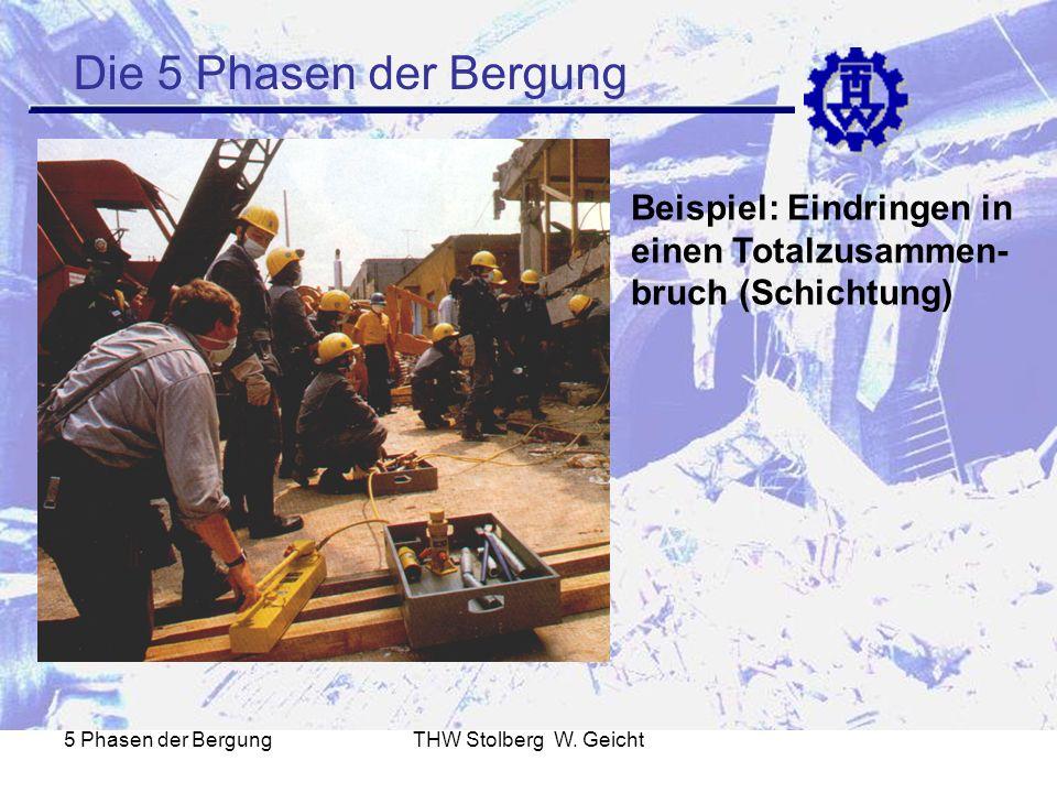 5 Phasen der BergungTHW Stolberg W. Geicht Die 5 Phasen der Bergung Beispiel: Eindringen in einen Totalzusammen- bruch (Schichtung)