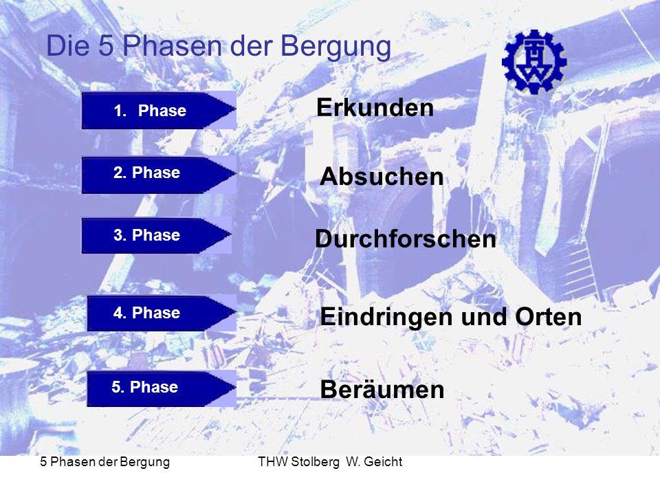 5 Phasen der BergungTHW Stolberg W. Geicht Die 5 Phasen der Bergung 1.Phase 2. Phase 3. Phase 4. Phase 5. Phase Erkunden Absuchen Durchforschen Eindri