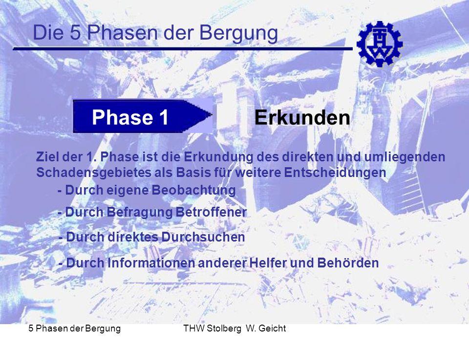 5 Phasen der BergungTHW Stolberg W. Geicht Die 5 Phasen der Bergung Phase 1Erkunden Ziel der 1. Phase ist die Erkundung des direkten und umliegenden S