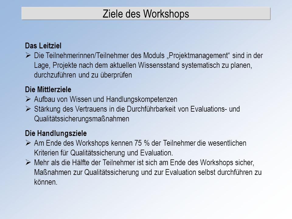 Ziele des Workshops Das Leitziel Die Teilnehmerinnen/Teilnehmer des Moduls Projektmanagement sind in der Lage, Projekte nach dem aktuellen Wissensstan
