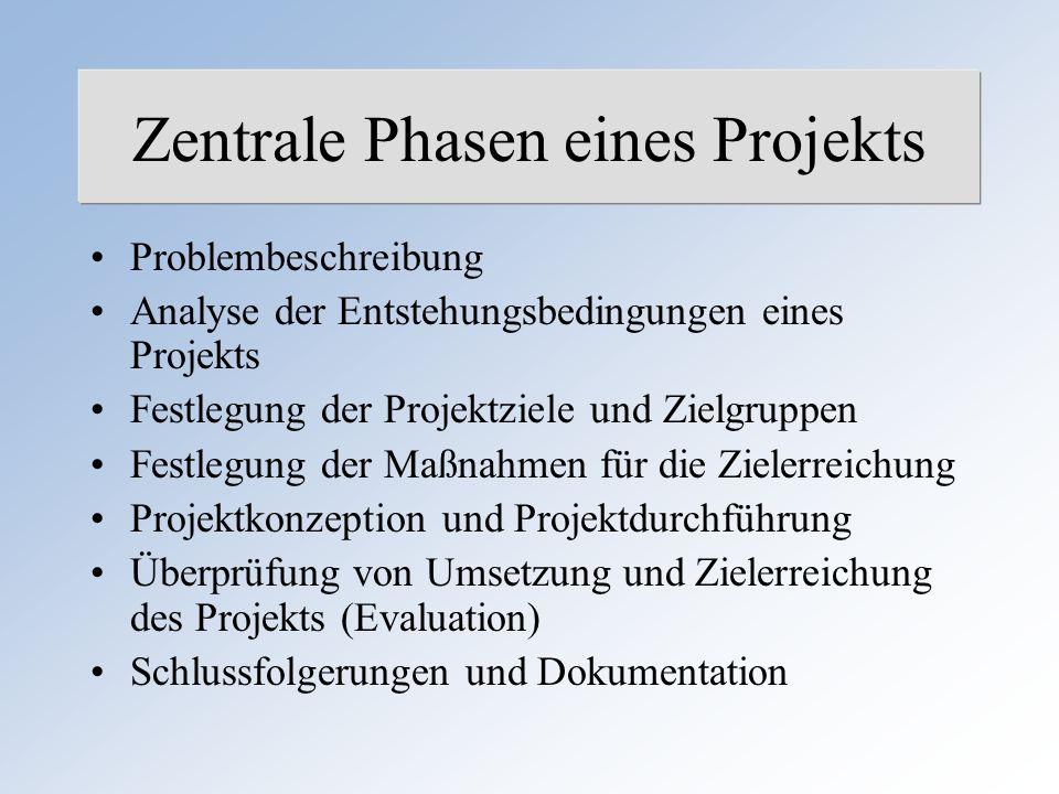 Problembeschreibung Analyse der Entstehungsbedingungen eines Projekts Festlegung der Projektziele und Zielgruppen Festlegung der Maßnahmen für die Zie