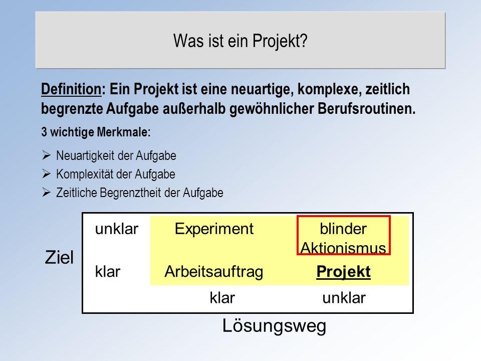 Was ist ein Projekt? Neuartigkeit der Aufgabe Komplexität der Aufgabe Zeitliche Begrenztheit der Aufgabe Definition: Ein Projekt ist eine neuartige, k
