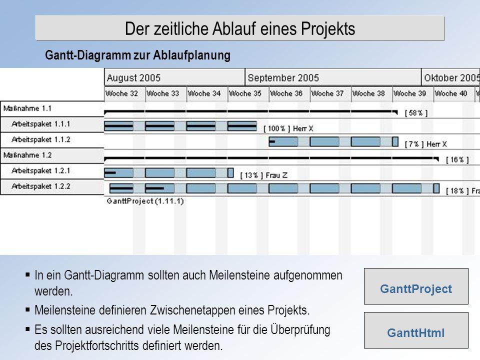 Der zeitliche Ablauf eines Projekts Gantt-Diagramm zur Ablaufplanung GanttProject In ein Gantt-Diagramm sollten auch Meilensteine aufgenommen werden.