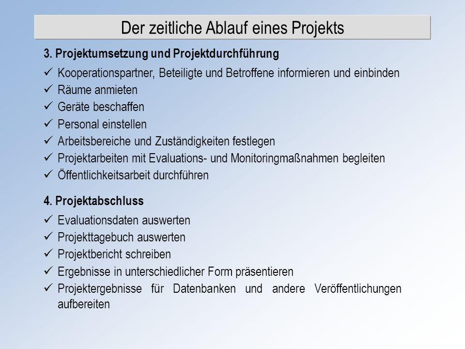 Der zeitliche Ablauf eines Projekts 4. Projektabschluss 3. Projektumsetzung und Projektdurchführung Evaluationsdaten auswerten Projekttagebuch auswert