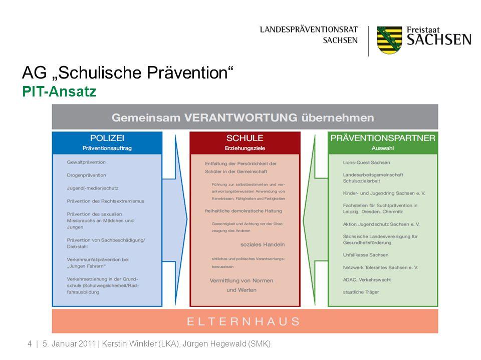   5. Januar 2011   Kerstin Winkler (LKA), Jürgen Hegewald (SMK)4 AG Schulische Prävention PIT-Ansatz