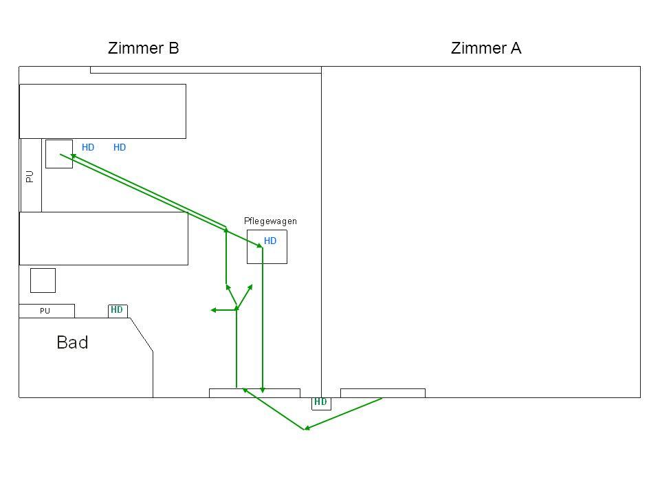 Zimmer BZimmer A HD