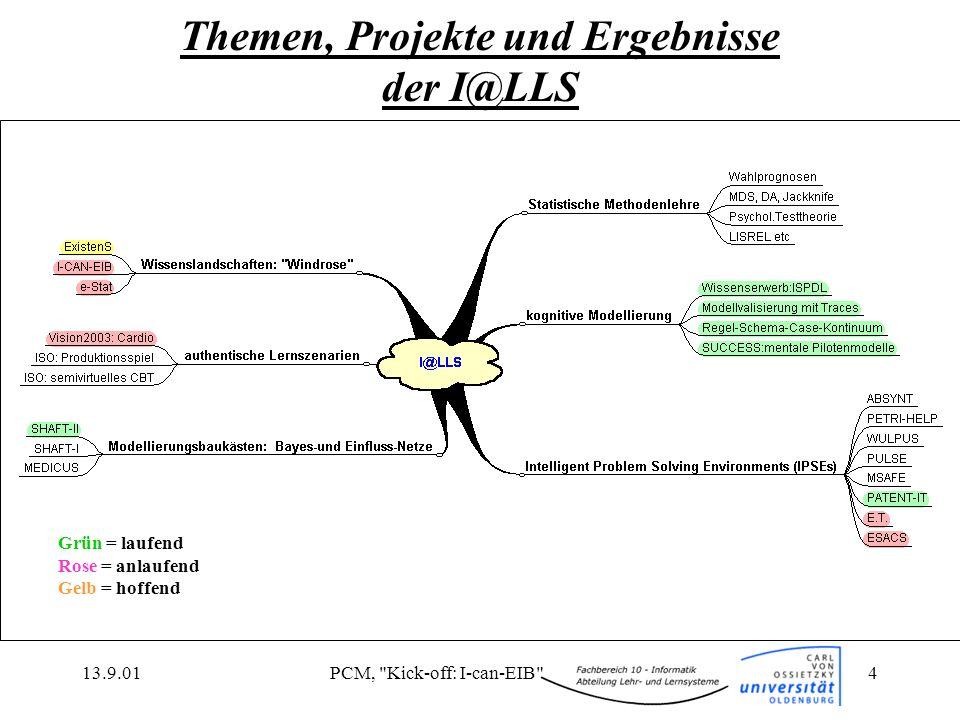 13.9.01PCM, Kick-off: I-can-EIB 5 Instruktionalismus vs.