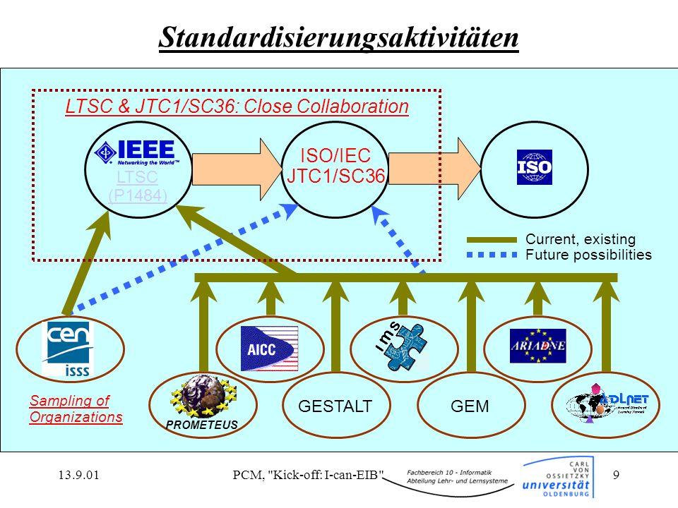 13.9.01PCM, Kick-off: I-can-EIB 20 Geschäftsprozess: Einrichten des Arbeitsplatzes