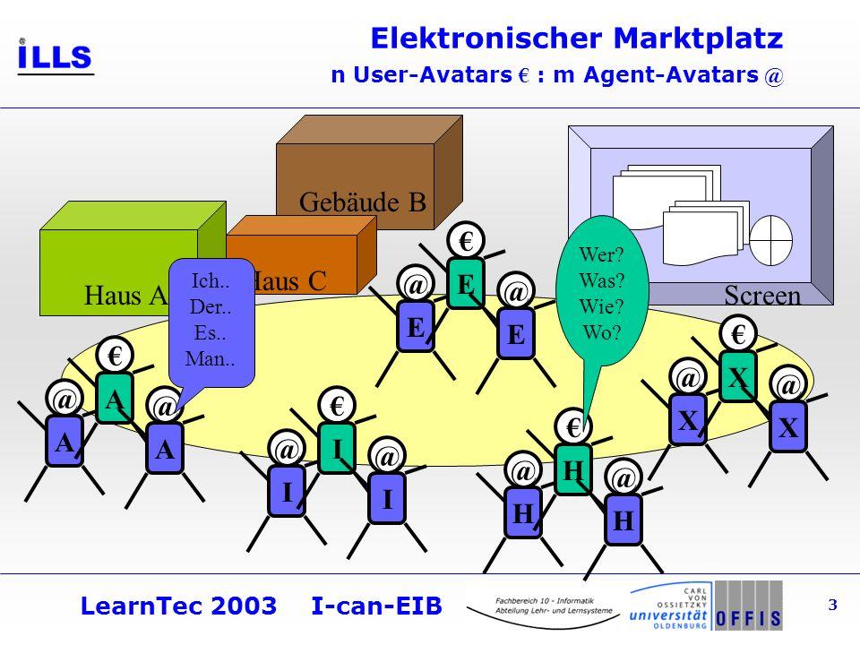 LearnTec 2003 I-can-EIB 3 Elektronischer Marktplatz n User-Avatars : m Agent-Avatars @ ScreenHaus A Gebäude B Haus C @ E E @ E @ H H @ H @ X X @ X @ I I @ I @ A A @ A Wer.