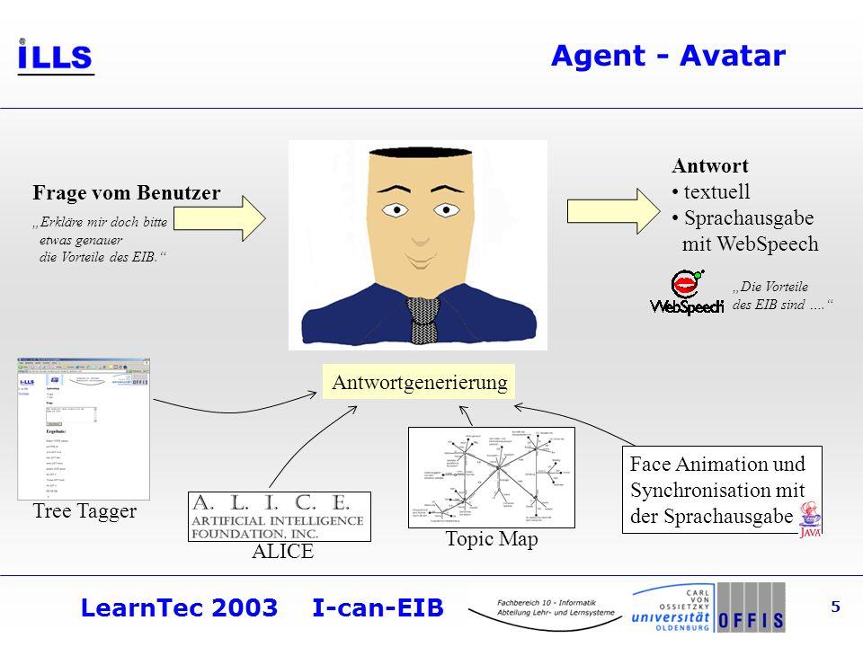 LearnTec 2003 I-can-EIB 5 Agent - Avatar Antwort textuell Sprachausgabe mit WebSpeech Face Animation und Synchronisation mit der Sprachausgabe Frage vom Benutzer Antwortgenerierung Topic Map ALICE Tree Tagger Erkläre mir doch bitte etwas genauer die Vorteile des EIB.