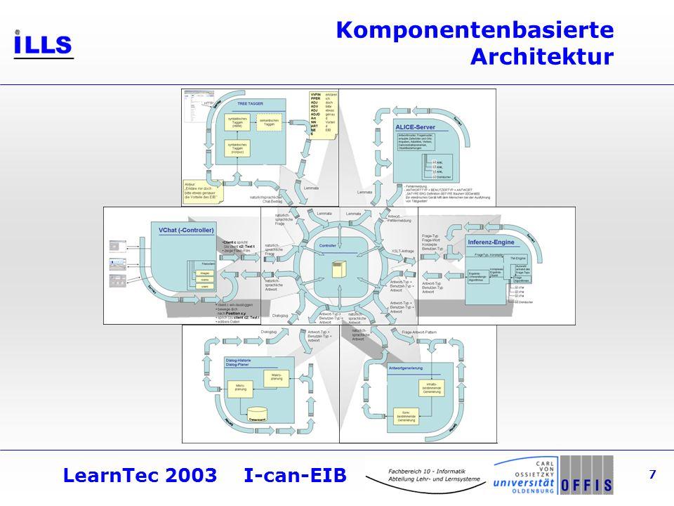 LearnTec 2003 I-can-EIB 7 Komponentenbasierte Architektur