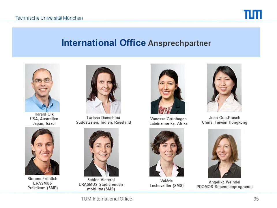 Technische Universität München TUM International Office35 International Office Ansprechpartner Juan Guo-Prasch China, Taiwan Hongkong Simone Fröhlich
