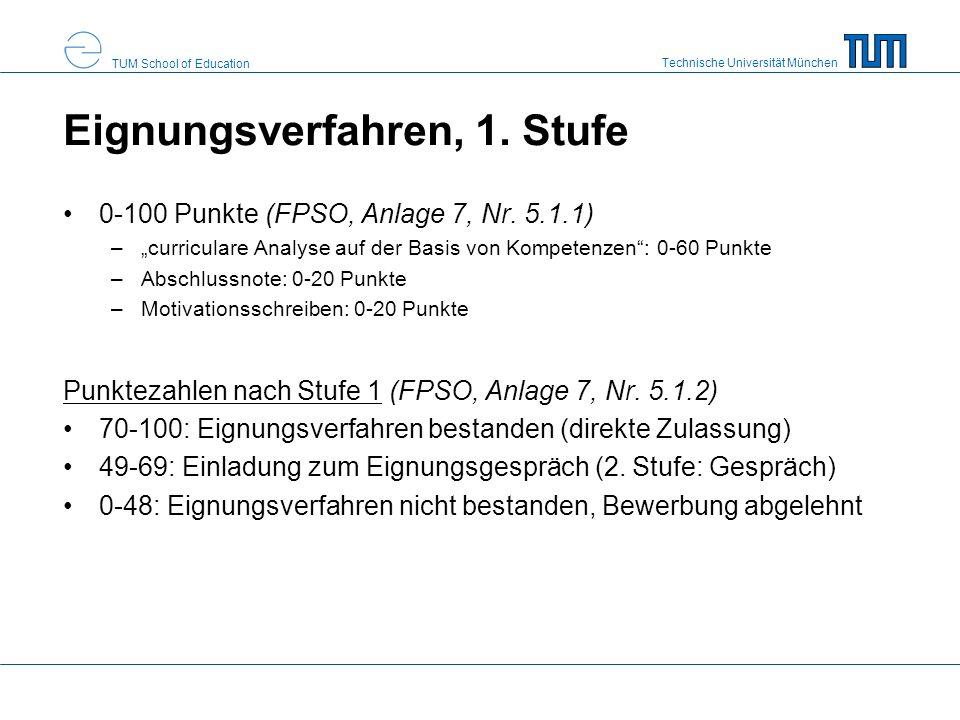 Technische Universität München TUM School of Education Eignungsverfahren, 1. Stufe 0-100 Punkte (FPSO, Anlage 7, Nr. 5.1.1) –curriculare Analyse auf d