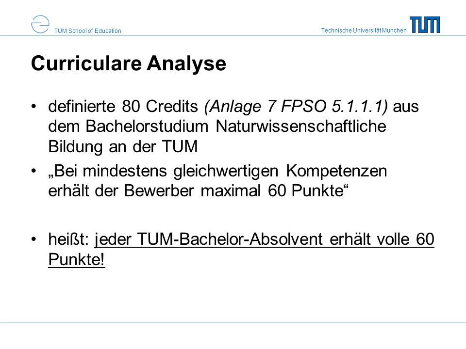 Technische Universität München TUM School of Education Curriculare Analyse definierte 80 Credits (Anlage 7 FPSO 5.1.1.1) aus dem Bachelorstudium Naturwissenschaftliche Bildung an der TUM Bei mindestens gleichwertigen Kompetenzen erhält der Bewerber maximal 60 Punkte heißt: jeder TUM-Bachelor-Absolvent erhält volle 60 Punkte!