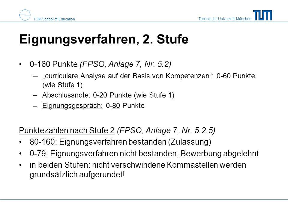 Technische Universität München TUM School of Education Eignungsverfahren, 2. Stufe 0-160 Punkte (FPSO, Anlage 7, Nr. 5.2) – curriculare Analyse auf de