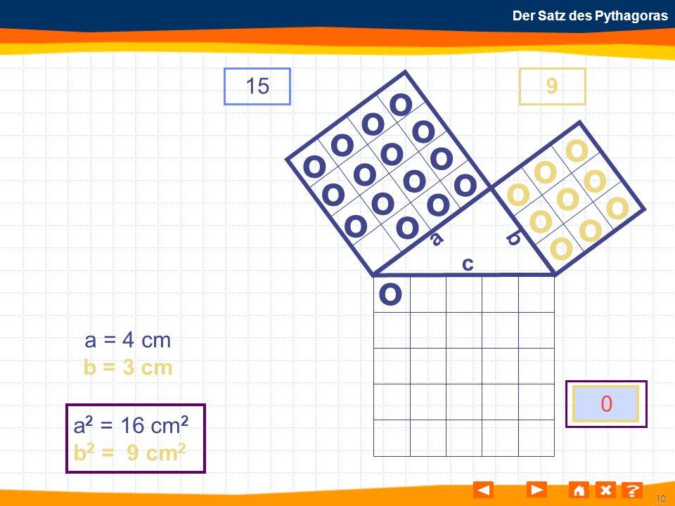 10 Der Satz des Pythagoras o o o o o o o o o o o o o o o o o o o o o o o o o a b c a = 4 cm b = 3 cm a 2 = 16 cm 2 b 2 = 9 cm 2 159 0