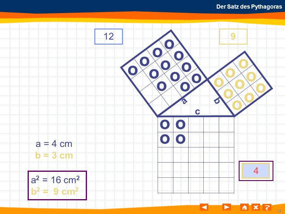 13 Der Satz des Pythagoras o o o o o o o o o o o o o o o o o o o o o o o o o a b c a = 4 cm b = 3 cm a 2 = 16 cm 2 b 2 = 9 cm 2 129 4