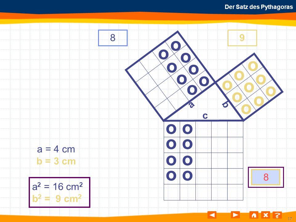 17 Der Satz des Pythagoras o o o o o o o o o o o o o o o o o o o o o o o o o a b c a = 4 cm b = 3 cm a 2 = 16 cm 2 b 2 = 9 cm 2 89 8