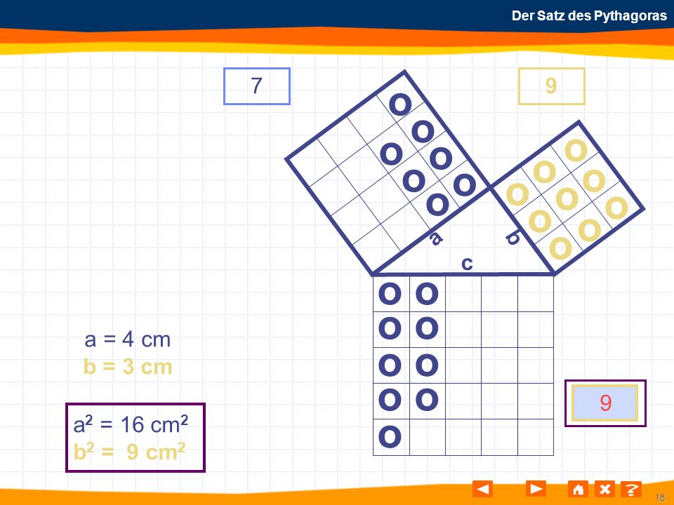 18 Der Satz des Pythagoras o o o o o o o o o o o o o o o o o o o o o o o o o a b c a = 4 cm b = 3 cm a 2 = 16 cm 2 b 2 = 9 cm 2 79 9