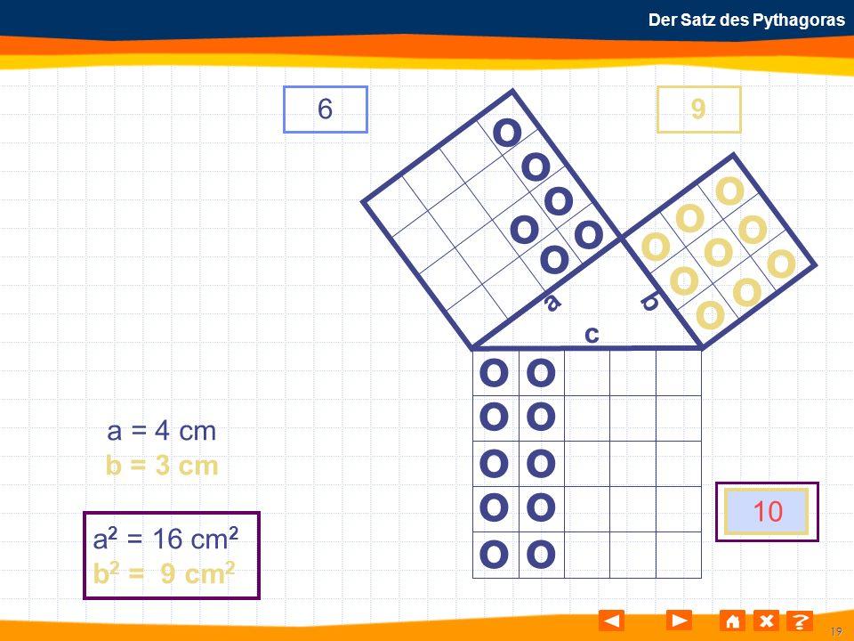 19 Der Satz des Pythagoras o o o o o o o o o o o o o o o o o o o o o o o o o a b c a = 4 cm b = 3 cm a 2 = 16 cm 2 b 2 = 9 cm 2 69 10