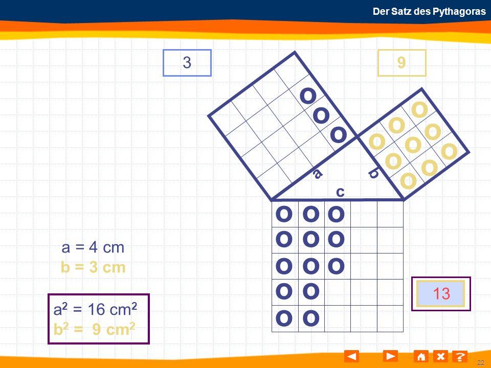 22 Der Satz des Pythagoras o o o o o o o o o o o o o o o o o o o o o o o o a b c a = 4 cm b = 3 cm a 2 = 16 cm 2 b 2 = 9 cm 2 39 13 o