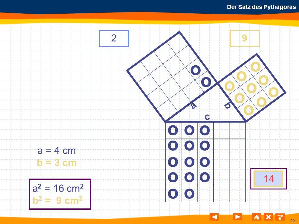 23 Der Satz des Pythagoras o o o o o o o o o o o o o o o o o o o o o o o o a b c a = 4 cm b = 3 cm a 2 = 16 cm 2 b 2 = 9 cm 2 29 14 o