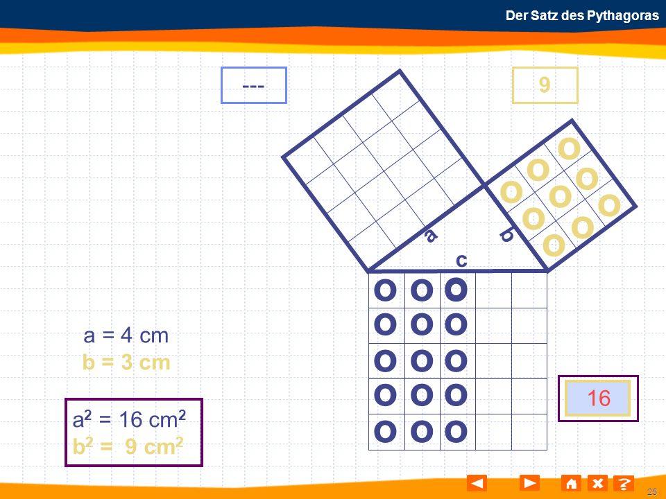 25 Der Satz des Pythagoras o o o o o o o o o o o o o o o o o o o o o o o o a b c a = 4 cm b = 3 cm a 2 = 16 cm 2 b 2 = 9 cm 2 ---9 16 o
