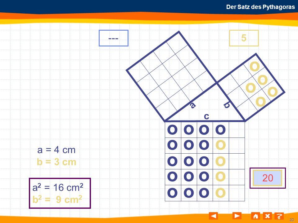 30 Der Satz des Pythagoras o o o o o o o o o o o o o o o o o o o o o o o o a b c a = 4 cm b = 3 cm a 2 = 16 cm 2 b 2 = 9 cm 2 ---5 20 o