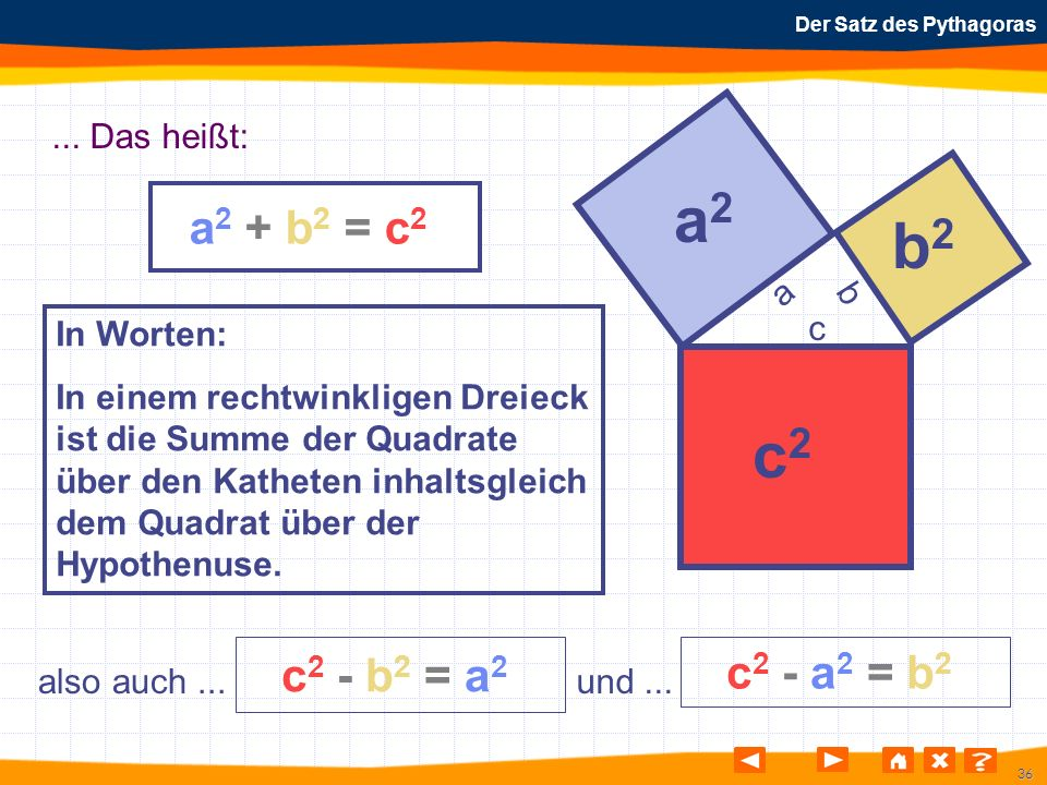 36 Der Satz des Pythagoras a2 + b2 = c2a2 + b2 = c2 a b c a2a2 b2b2 c2c2 also auch... c 2 - b 2 = a 2 c 2 - a 2 = b 2 und...... Das heißt: In Worten: