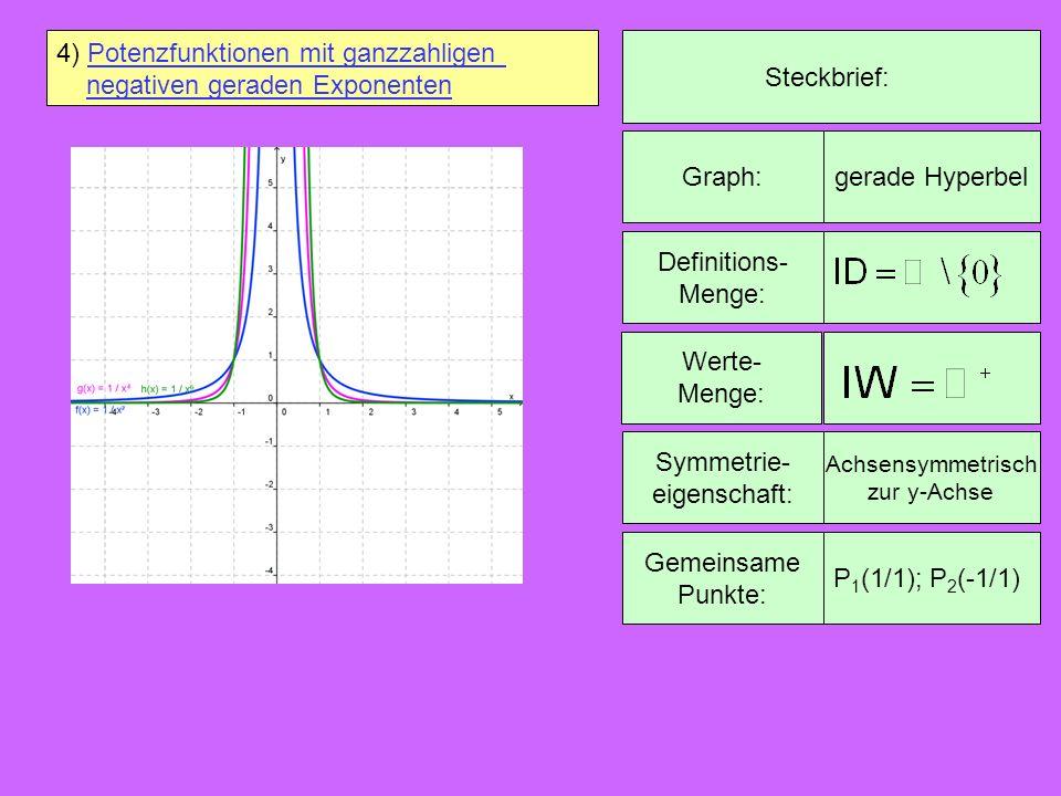 Steckbrief: 4) Potenzfunktionen mit ganzzahligen negativen geraden Exponenten Graph:gerade Hyperbel Definitions- Menge: Werte- Menge: Symmetrie- eigen