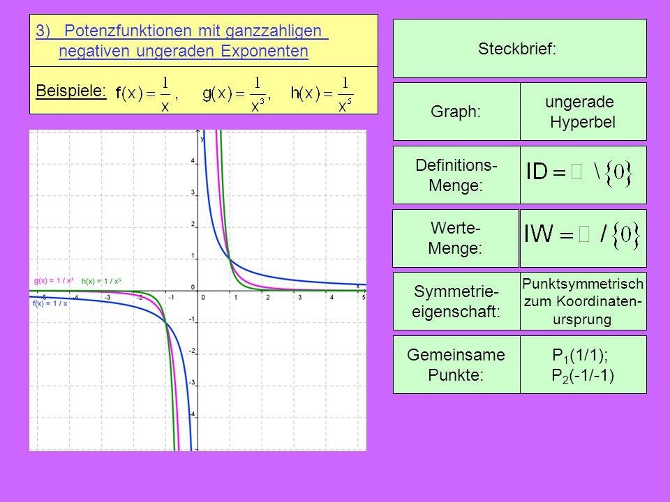 Steckbrief: 3) Potenzfunktionen mit ganzzahligen negativen ungeraden Exponenten Graph: ungerade Hyperbel Definitions- Menge: Werte- Menge: Symmetrie-