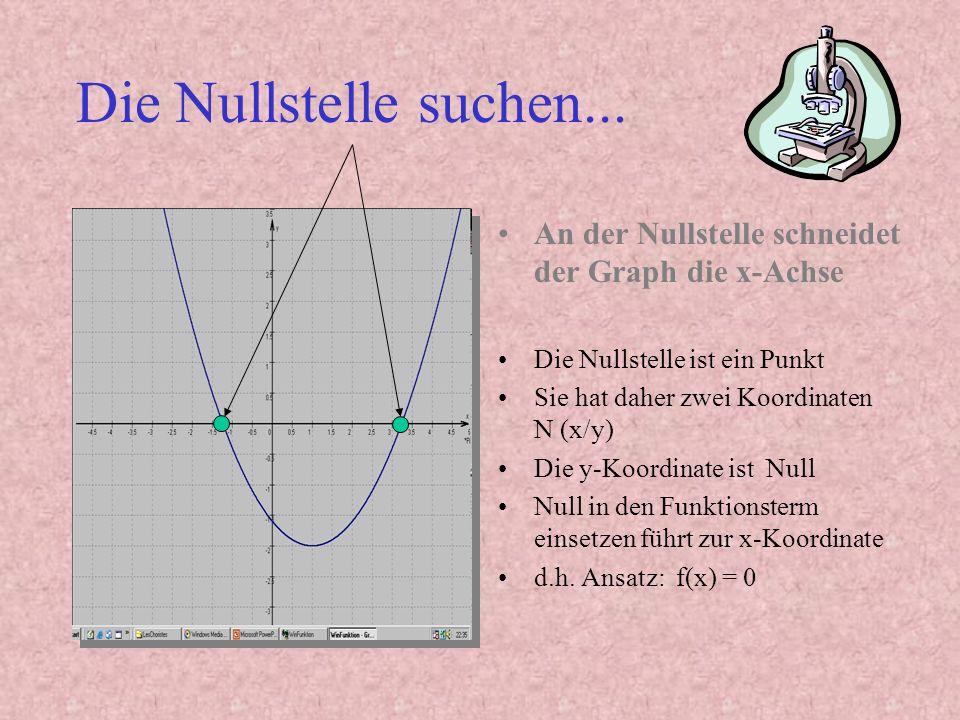 Die Nullstelle suchen... An der Nullstelle schneidet der Graph die x-Achse Die Nullstelle ist ein Punkt Sie hat daher zwei Koordinaten N (x/y) Die y-K