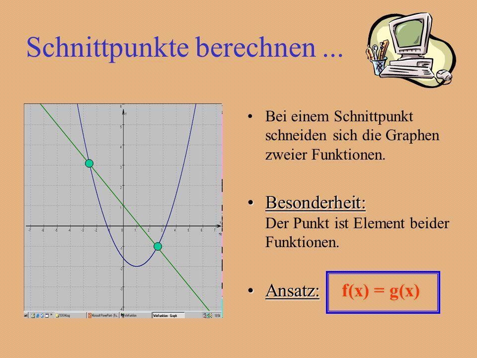 Schnittpunkte berechnen... Bei einem Schnittpunkt schneiden sich die Graphen zweier Funktionen. Besonderheit:Besonderheit: Der Punkt ist Element beide