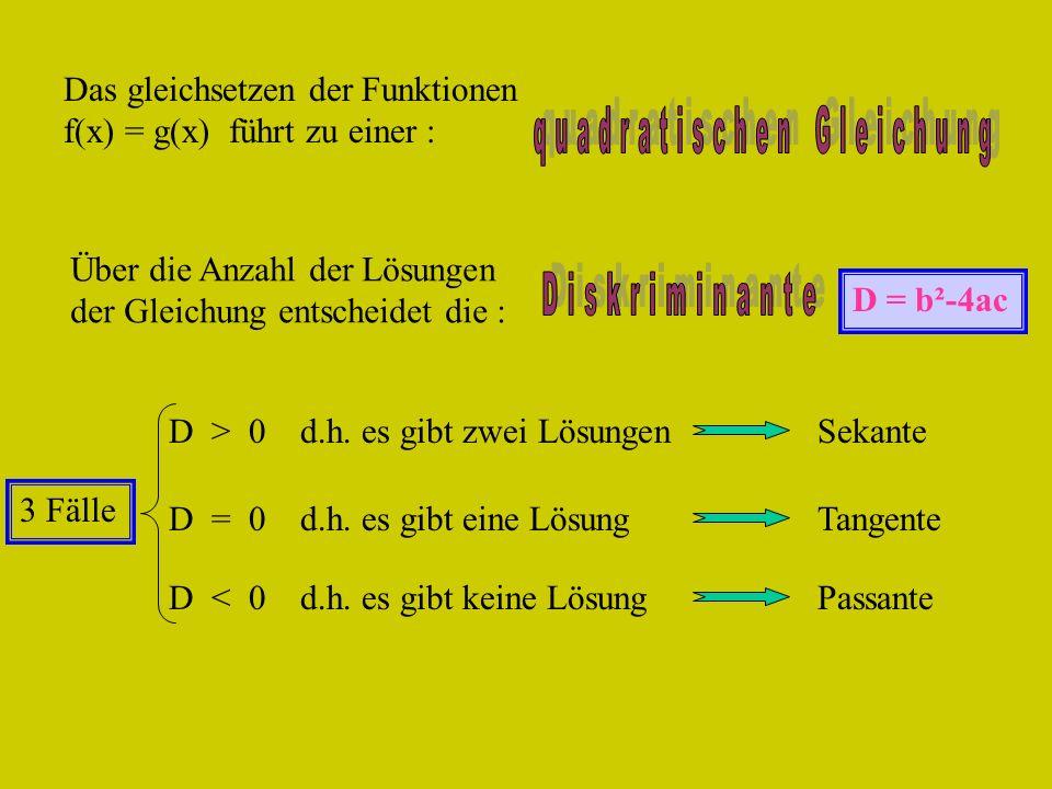 Das gleichsetzen der Funktionen f(x) = g(x) führt zu einer : Über die Anzahl der Lösungen der Gleichung entscheidet die : D = b²-4ac 3 Fälle D > 0 D <