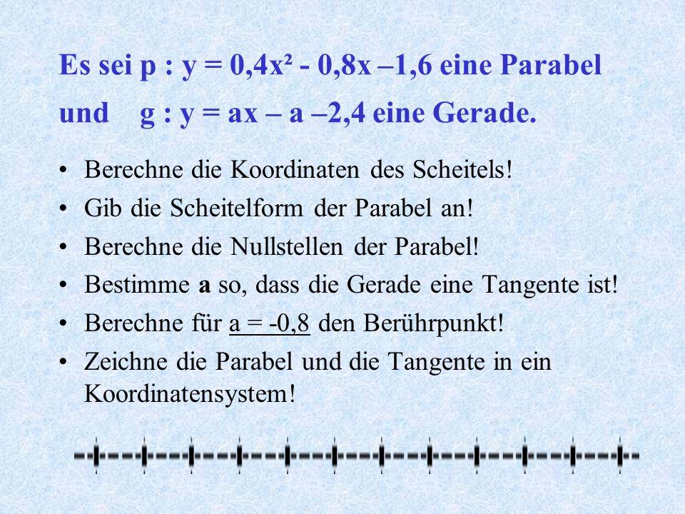 Es sei p : y = 0,4x² - 0,8x –1,6 eine Parabel und g : y = ax – a –2,4 eine Gerade. Berechne die Koordinaten des Scheitels! Gib die Scheitelform der Pa