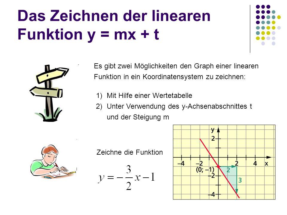 Das Zeichnen der linearen Funktion y = mx + t Es gibt zwei Möglichkeiten den Graph einer linearen Funktion in ein Koordinatensystem zu zeichnen: 1)Mit