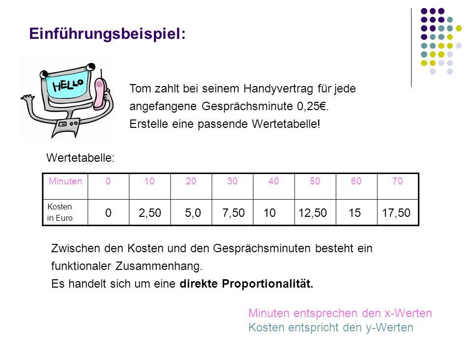 Einführungsbeispiel: Tom zahlt bei seinem Handyvertrag für jede angefangene Gesprächsminute 0,25. Erstelle eine passende Wertetabelle! Wertetabelle: M