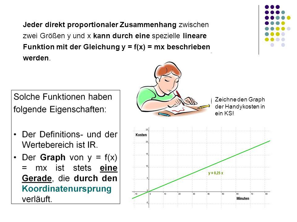 Jeder direkt proportionaler Zusammenhang zwischen zwei Größen y und x kann durch eine spezielle lineare Funktion mit der Gleichung y = f(x) = mx besch