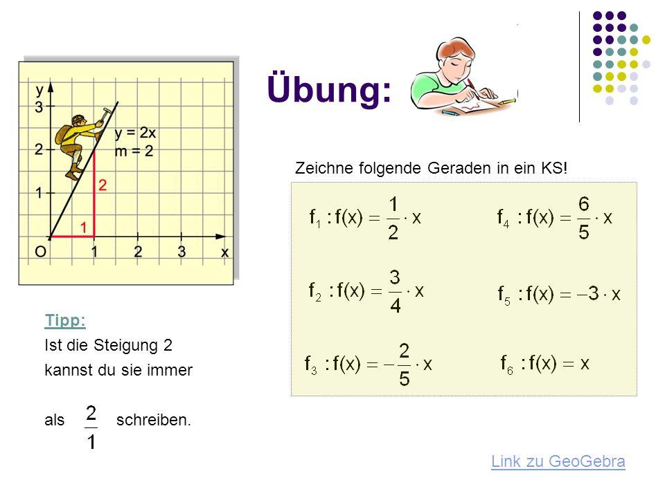 Übung: Zeichne folgende Geraden in ein KS! Tipp: Ist die Steigung 2 kannst du sie immer als schreiben. Link zu GeoGebra