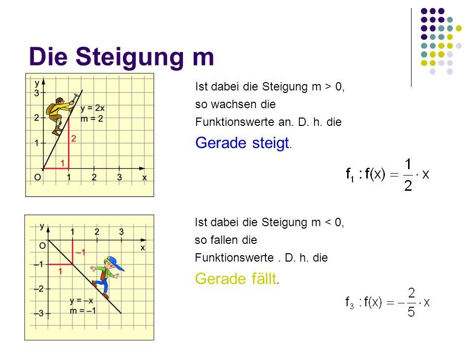 Die Steigung m Ist dabei die Steigung m > 0, so wachsen die Funktionswerte an. D. h. die Gerade steigt. Ist dabei die Steigung m < 0, so fallen die Fu