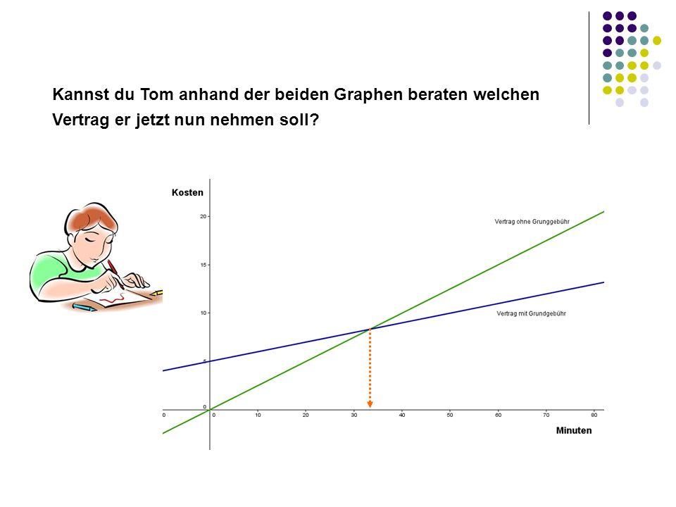 Kannst du Tom anhand der beiden Graphen beraten welchen Vertrag er jetzt nun nehmen soll?