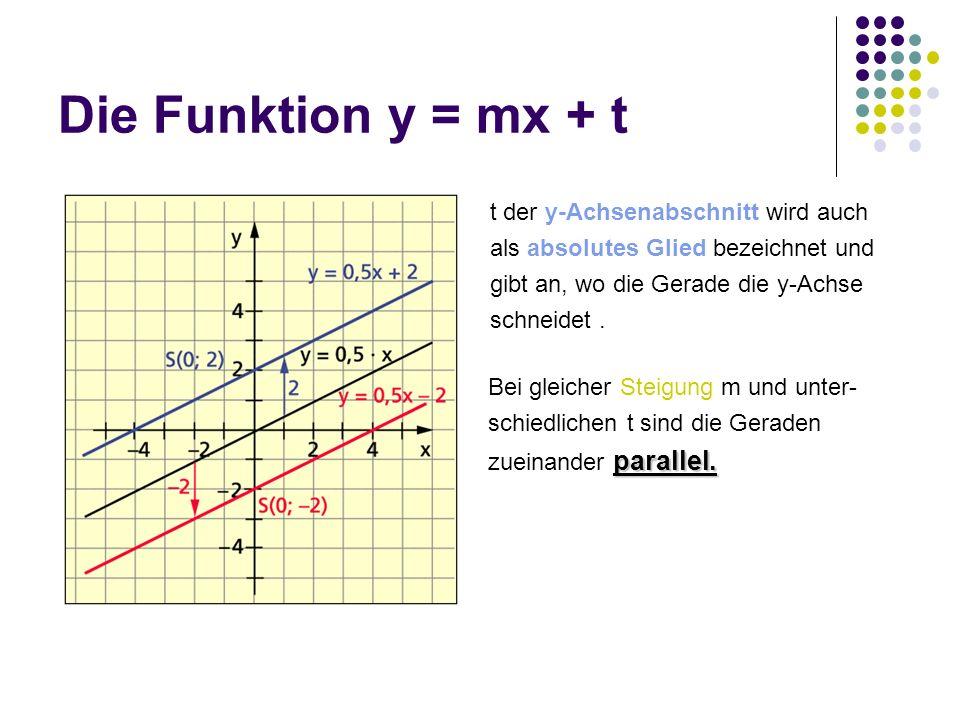 Die Funktion y = mx + t t der y-Achsenabschnitt wird auch als absolutes Glied bezeichnet und gibt an, wo die Gerade die y-Achse schneidet. Bei gleiche